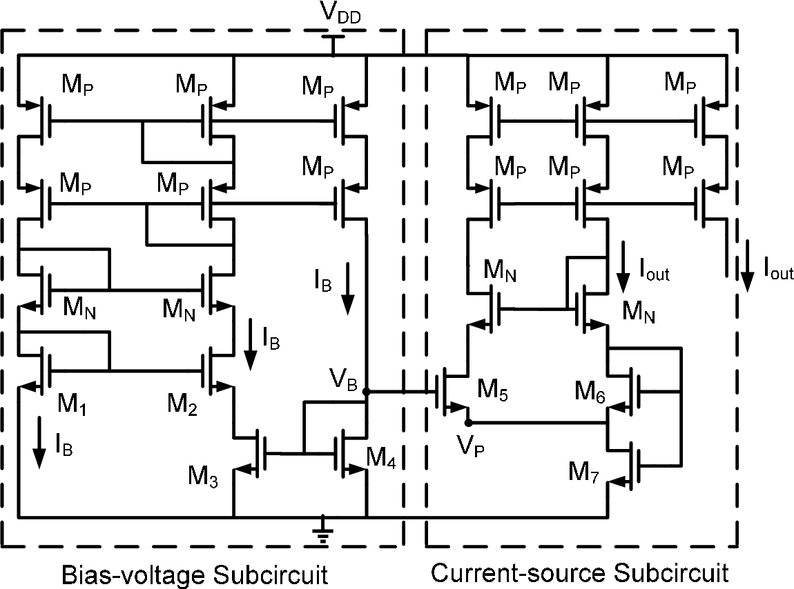 Low Power Cmos Relaxation Oscillator Design With An On Chip Circuit Schematics Crystal Oscillatorcircuit For Combined Temperature Compensated Reference Voltage And Current Generation A Thesis