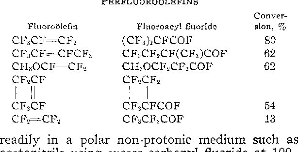 Table I from The Chemistry of Carbonyl Fluoride  I  The