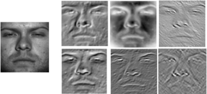 Figure 1 for Deep Face Image Retrieval: a Comparative Study with Dictionary Learning