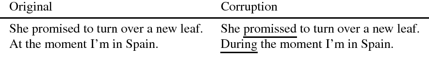 Figure 1 for Wronging a Right: Generating Better Errors to Improve Grammatical Error Detection