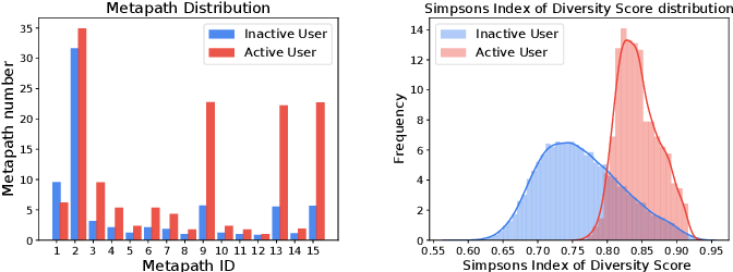 Figure 3 for Fairness-Aware Explainable Recommendation over Knowledge Graphs