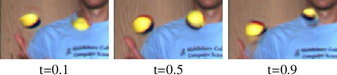 Figure 4 for Multiple Video Frame Interpolation via Enhanced Deformable Separable Convolution