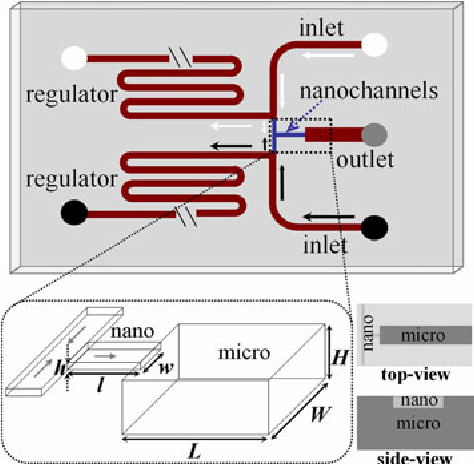 Scalable attoliter monodisperse droplet formation using