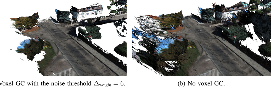 Figure 4 for Robust Dense Mapping for Large-Scale Dynamic Environments