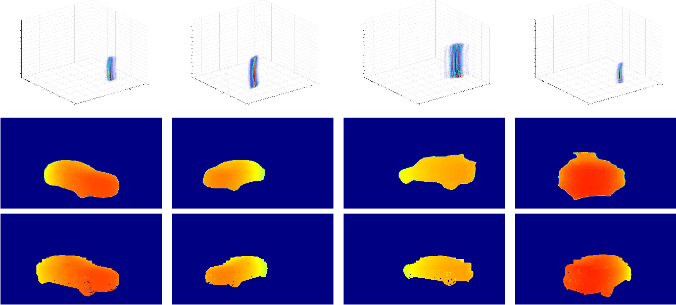 Figure 4 for 3DRIMR: 3D Reconstruction and Imaging via mmWave Radar based on Deep Learning