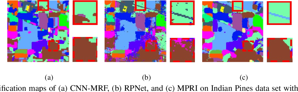 Figure 4 for Multiscale Principle of Relevant Information for Hyperspectral Image Classification