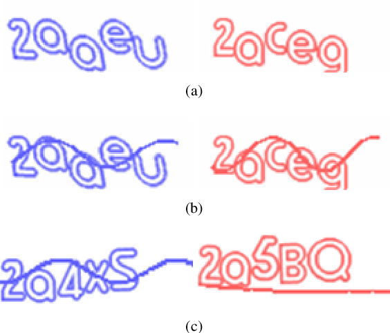 Figure 3 for An End-to-End Attack on Text-based CAPTCHAs Based on Cycle-Consistent Generative Adversarial Network
