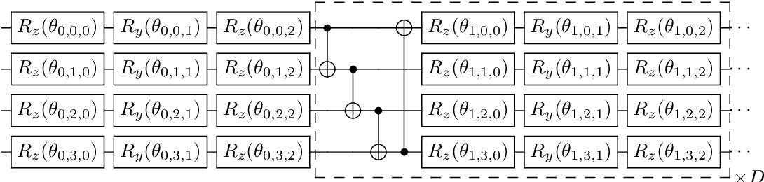 Figure 3 for A Hybrid Quantum-Classical Hamiltonian Learning Algorithm