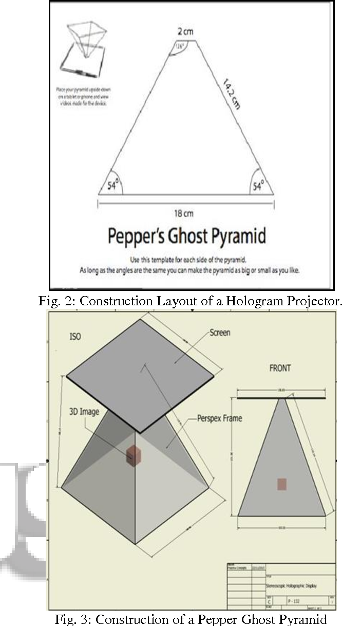 Figure 2 from Interactive Holograms using Pepper Ghost Pyramid