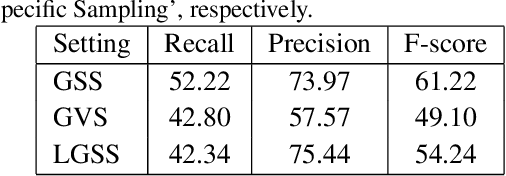 Figure 2 for Geometry Normalization Networks for Accurate Scene Text Detection