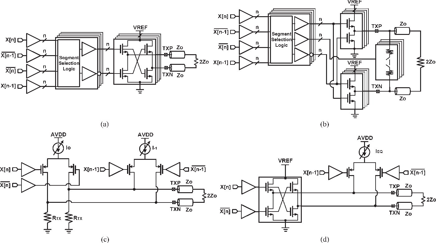 A 6 Gbit S Hybrid Voltage Mode Transmitter With Current Mw Circuit Equalization In 90 Nm Cmos Semantic Scholar
