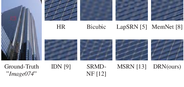 Figure 1 for Distilling with Residual Network for Single Image Super Resolution