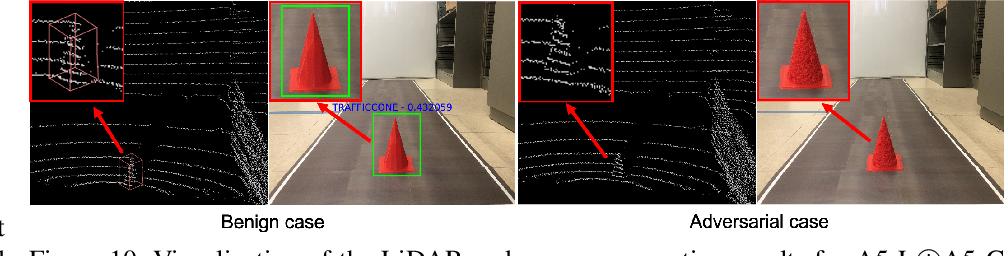 Figure 2 for Invisible for both Camera and LiDAR: Security of Multi-Sensor Fusion based Perception in Autonomous Driving Under Physical-World Attacks