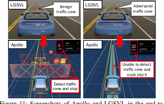 Figure 3 for Invisible for both Camera and LiDAR: Security of Multi-Sensor Fusion based Perception in Autonomous Driving Under Physical-World Attacks