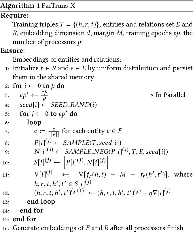 Figure 4 for Efficient Parallel Translating Embedding For Knowledge Graphs