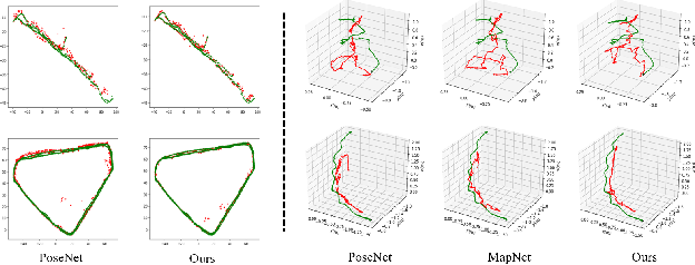 Figure 3 for Deep auxiliary learning for visual localization using colorization task