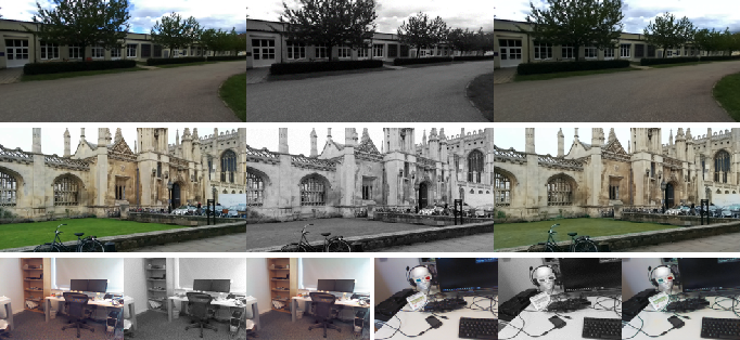 Figure 4 for Deep auxiliary learning for visual localization using colorization task