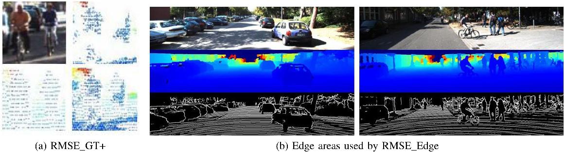 Figure 4 for DenseLiDAR: A Real-Time Pseudo Dense Depth Guided Depth Completion Network