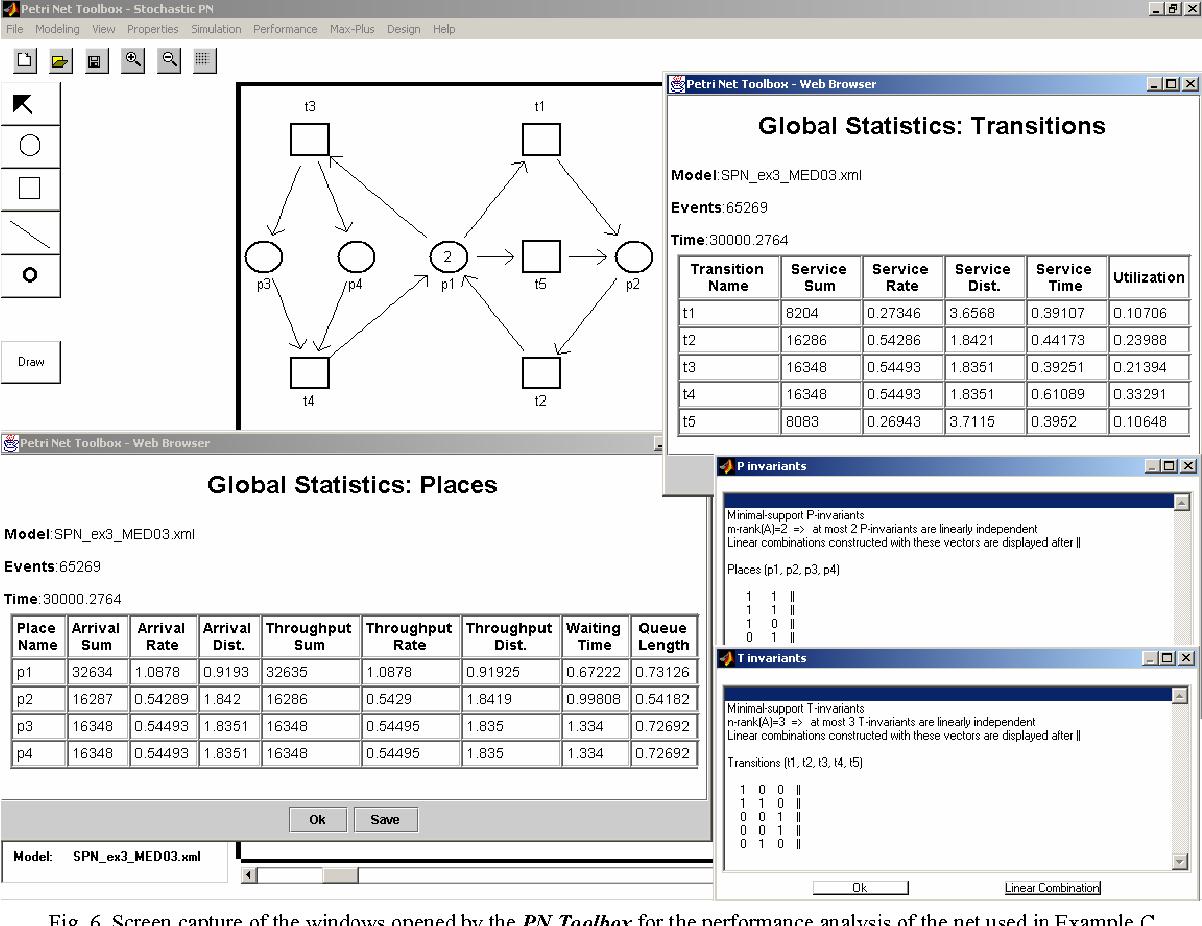 Table 1 from Petri Net Toolbox for MATLAB - Semantic Scholar