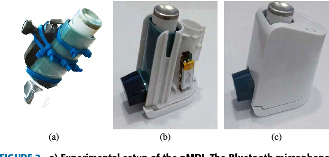 FIGURE 2. a) Experimental setup of the pMDI. The Bluetooth microphone is firmly locked on the device. b) Inhaler prototype without casing. The pMDI is placed within a cavity. c) Inhaler prototype with casing.