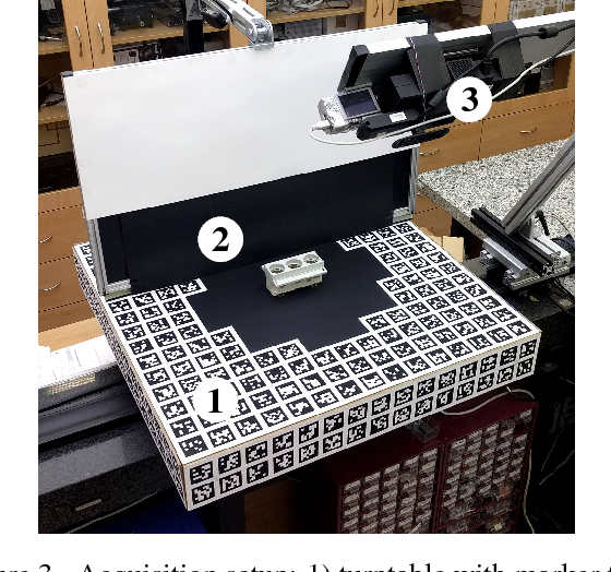 Figure 4 for T-LESS: An RGB-D Dataset for 6D Pose Estimation of Texture-less Objects