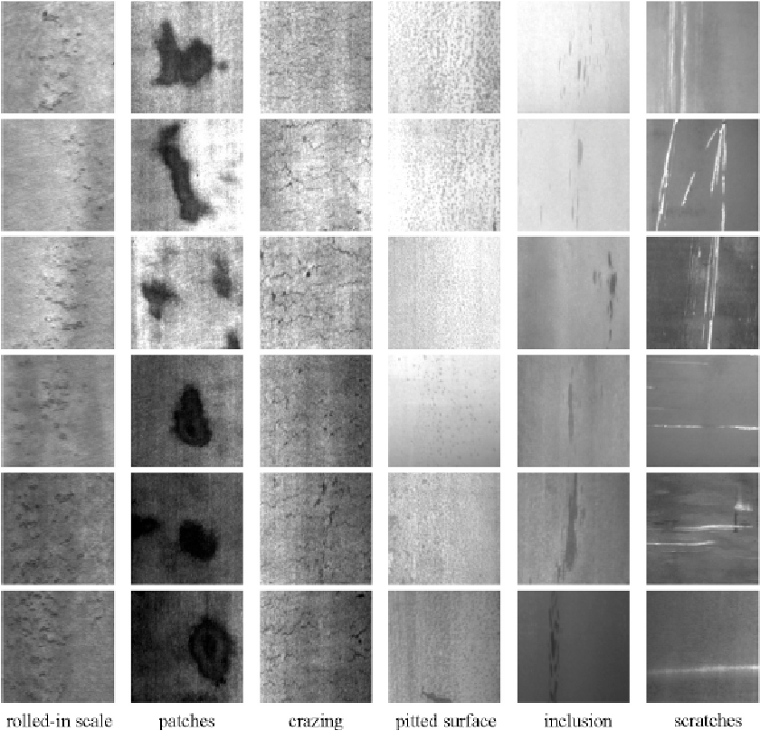 Figure 3 for Recognition Of Surface Defects On Steel Sheet Using Transfer Learning