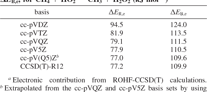 Accurate benchmark calculation of the reaction barrier height for