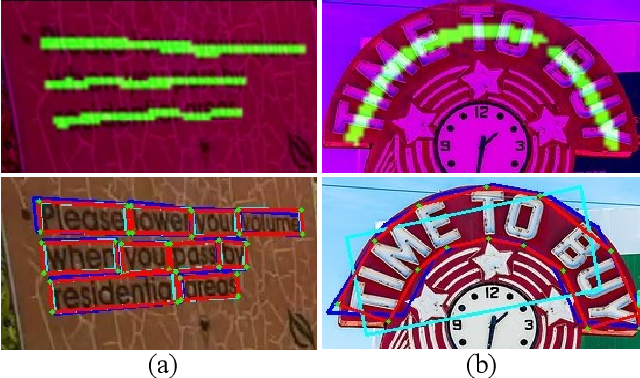 Figure 1 for A Single-Shot Arbitrarily-Shaped Text Detector based on Context Attended Multi-Task Learning
