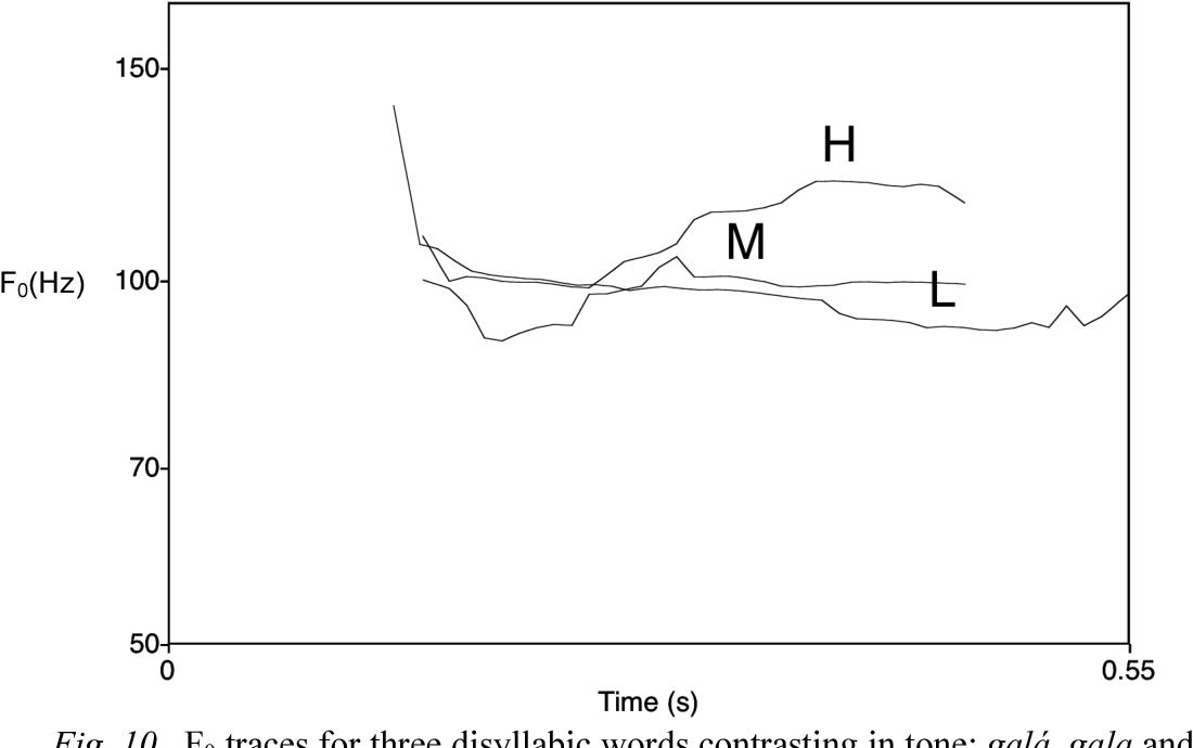 PDF] Materials on Golin: grammar, texts and dictionary - Semantic