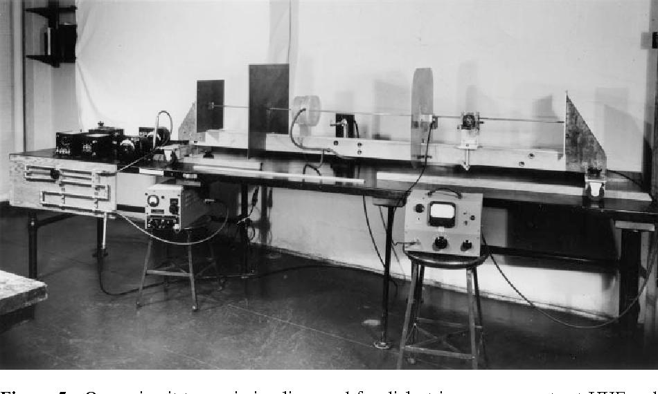 Figure 5 from Herman P  Schwan: a scientist and pioneer in