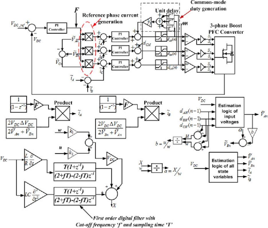 Figure 3 From Control Of A Three Phase Boost Pfc Converter Using A