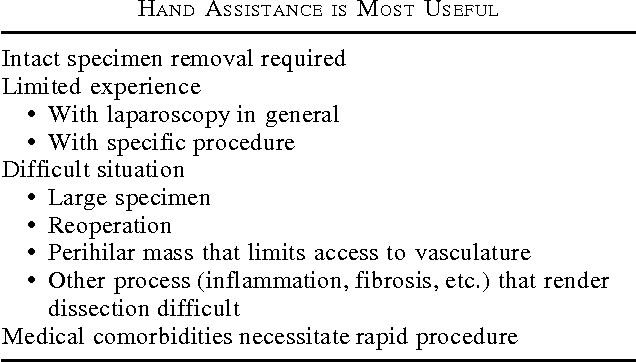 TABLE 8. GENERAL SITUATIONS IN WHICH HAND ASSISTANCE IS MOST USEFUL