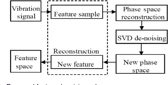 Locomotive BASIC - Semantic Scholar