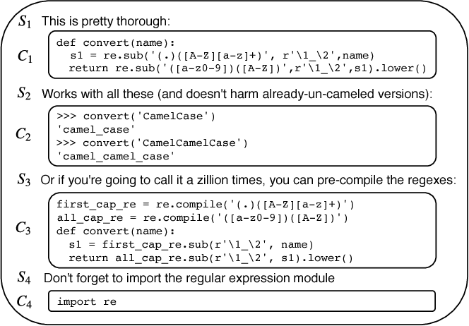 Figure 1 for StaQC: A Systematically Mined Question-Code Dataset from Stack Overflow
