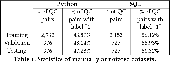 Figure 2 for StaQC: A Systematically Mined Question-Code Dataset from Stack Overflow