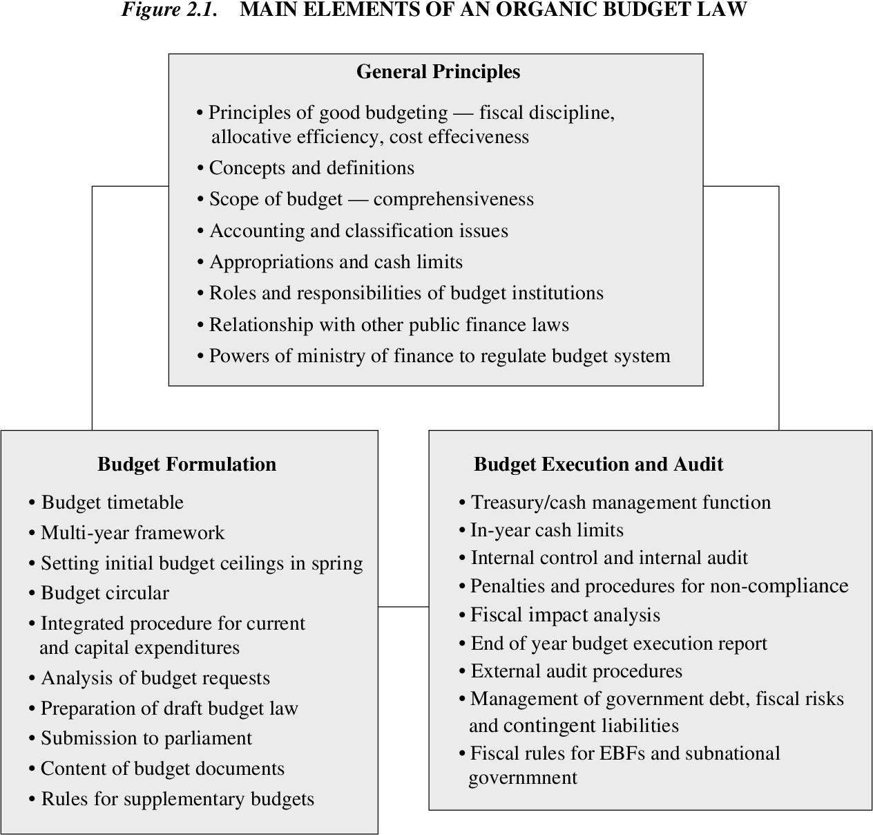 Internal Audit Procedure Pdf