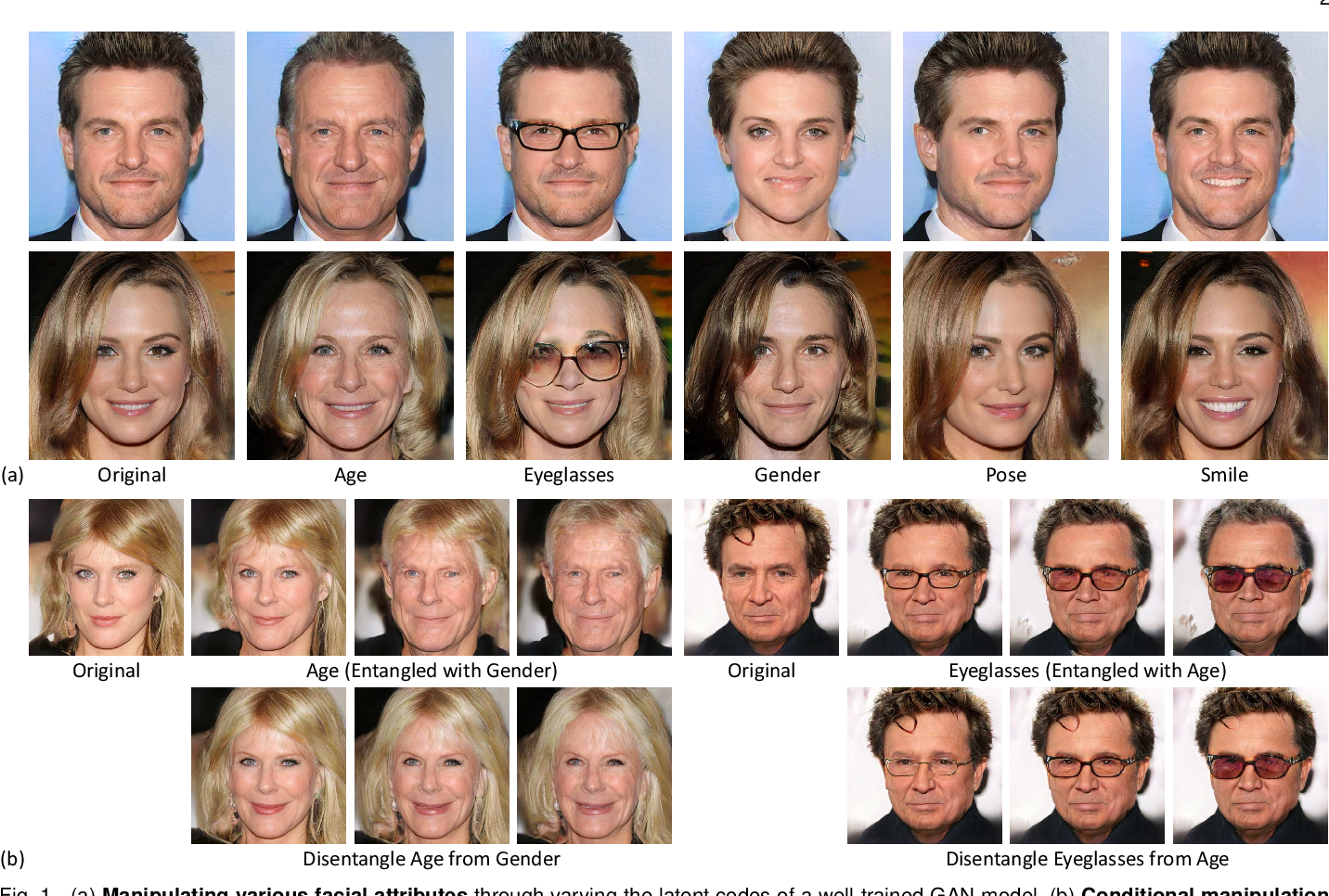 Figure 1 for InterFaceGAN: Interpreting the Disentangled Face Representation Learned by GANs