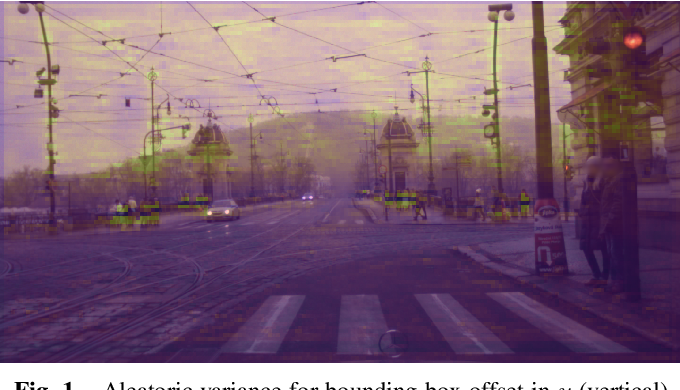 Figure 1 for Uncertainty Estimation in One-Stage Object Detection