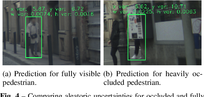 Figure 4 for Uncertainty Estimation in One-Stage Object Detection