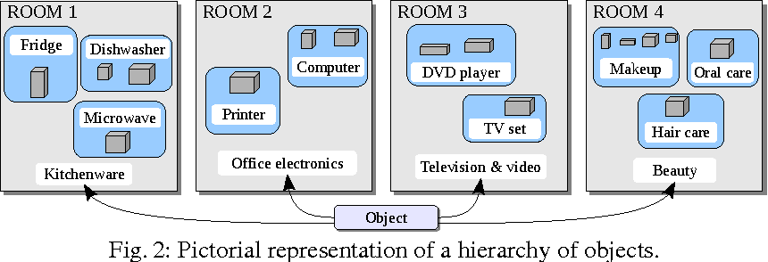 Figure 2 for Combining Answer Set Programming and POMDPs for Knowledge Representation and Reasoning on Mobile Robots