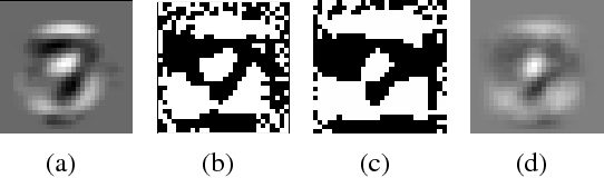 Figure 1 for Adversarial Training Versus Weight Decay