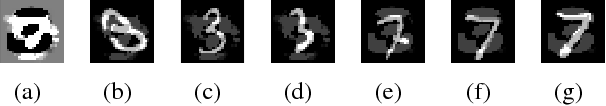 Figure 3 for Adversarial Training Versus Weight Decay