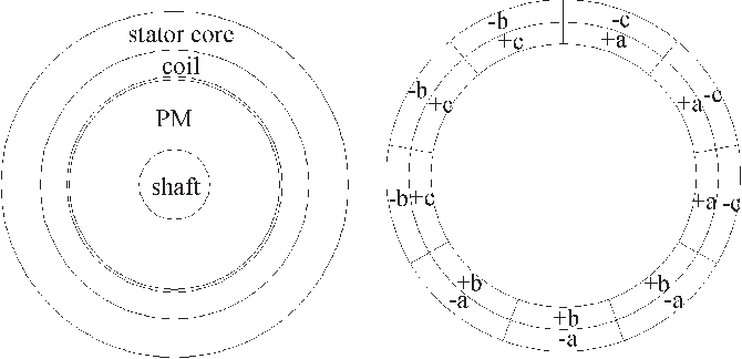 Figure 1 From Design And Analysis Of Slotless Brushless Dc Motor