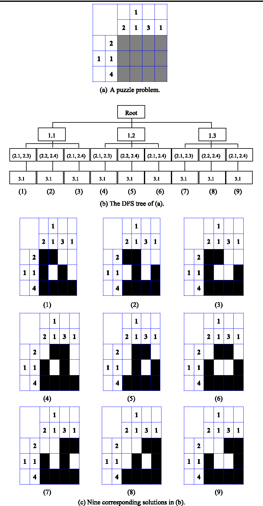 Figure 5 from An efficient algorithm for solving nonograms