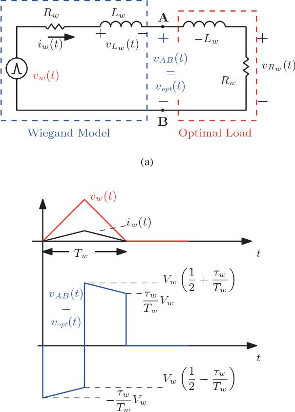Wiegand Wiring Diagram - Diagrams Catalogue