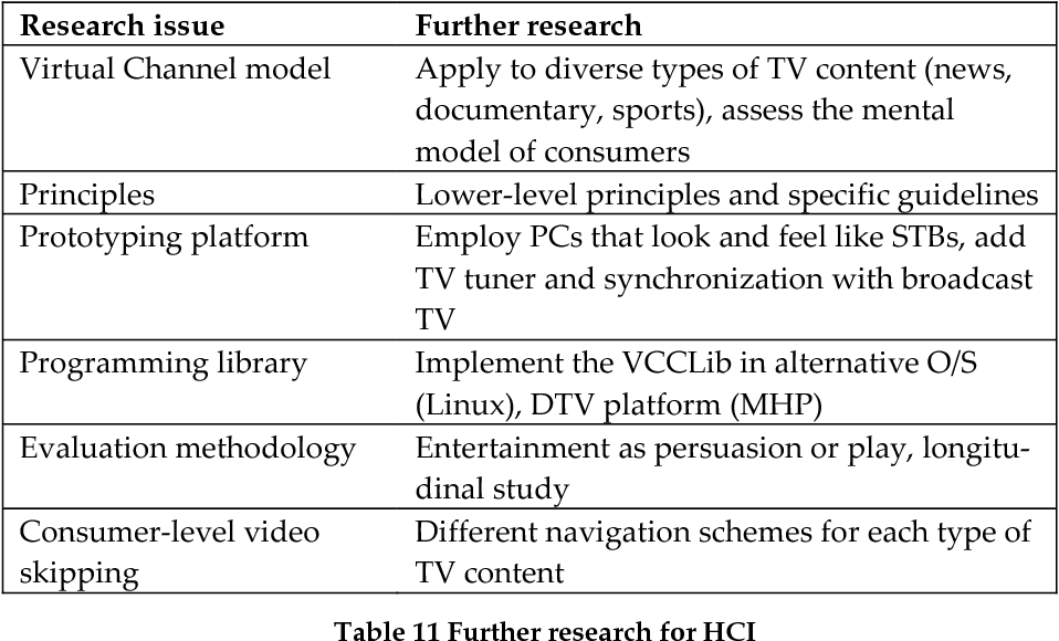 PDF] VIRTUAL TELEVISION CHANNELS CONCEPTUAL MODEL, USER