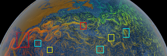 Figure 1 for Learning Partially Structured Environmental Dynamics for Marine Robotic Navigation