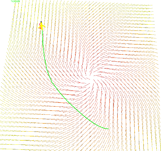 Figure 4 for Learning Partially Structured Environmental Dynamics for Marine Robotic Navigation