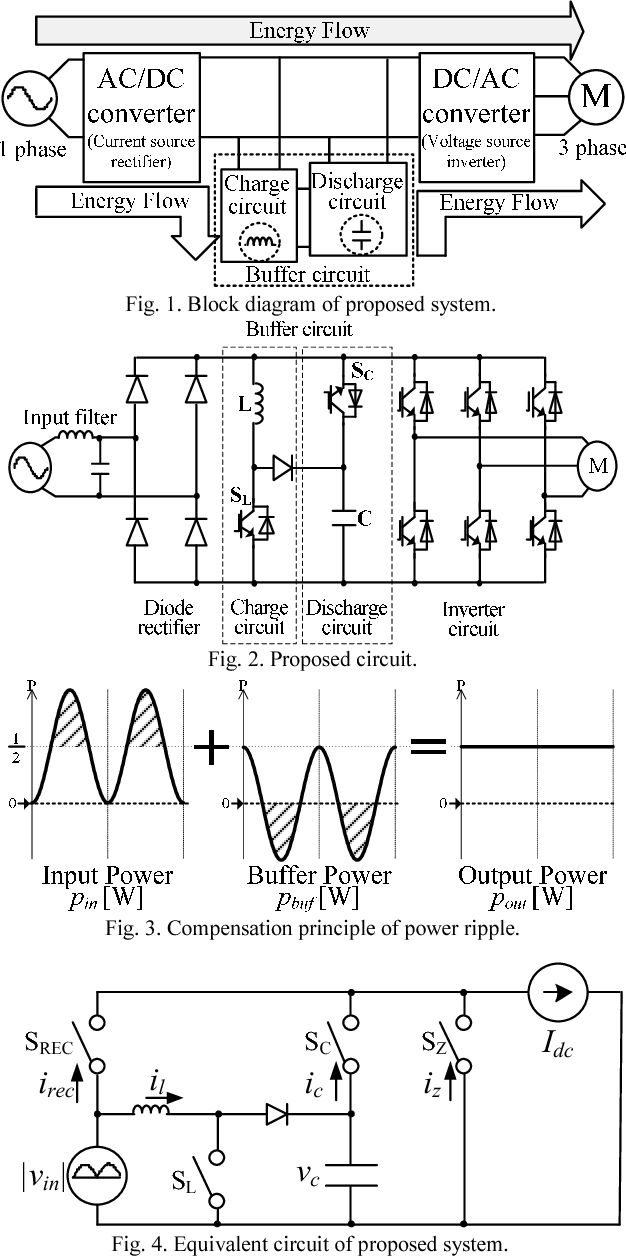 A Control Method For Single To Three Phase Power Converter With An 3 Inverter Block Diagram Active Buffer And Charge Circuit Semantic Scholar