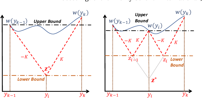 Figure 1 for Reachability Analysis of Deep Neural Networks with Provable Guarantees